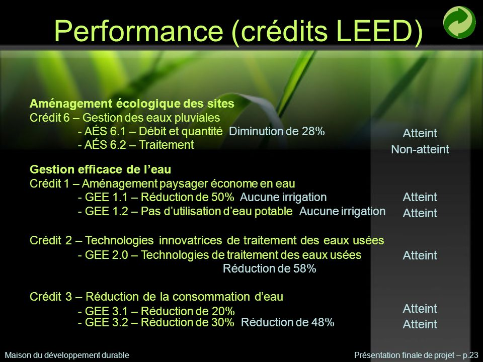 Performance (crédits LEED)