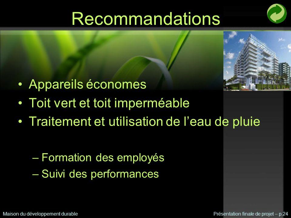Recommandations Appareils économes Toit vert et toit imperméable