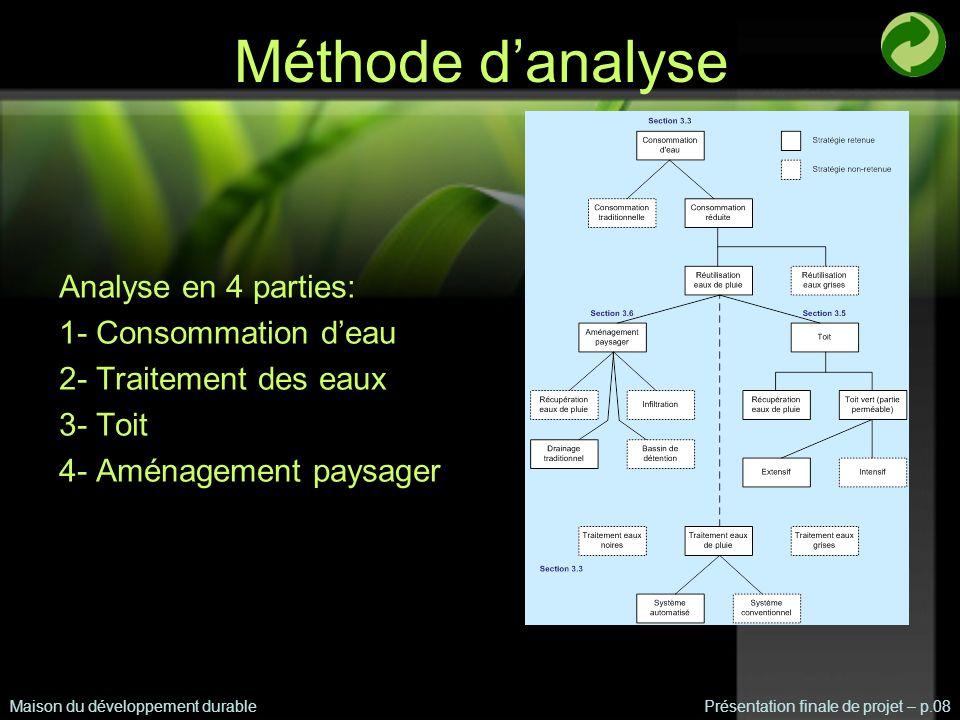 Méthode d'analyse Analyse en 4 parties: 1- Consommation d'eau