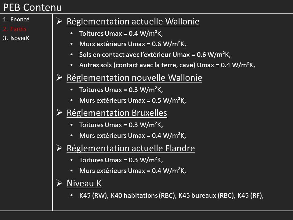 PEB Contenu Réglementation actuelle Wallonie