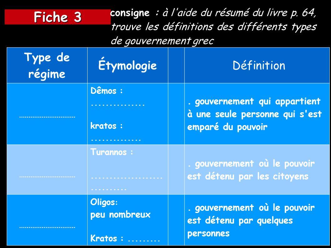 Fiche 3 Type de régime Étymologie Définition