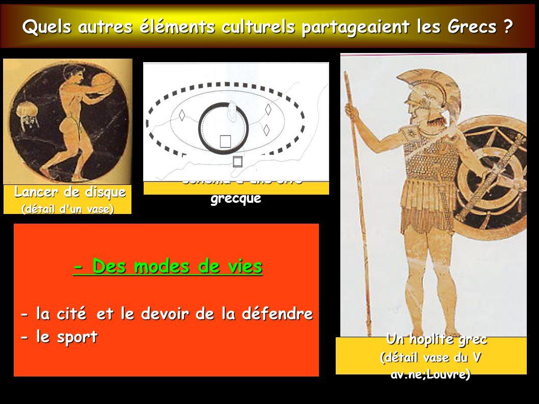 schéma d une cité grecque (détail vase du V av.ne;Louvre)