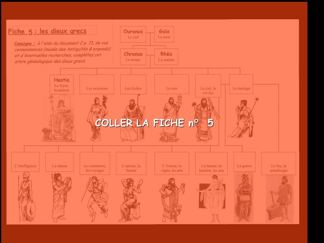 COLLER LA FICHE n° 5 5