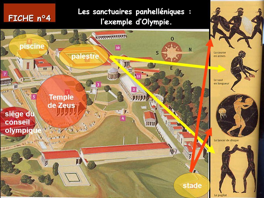 Les sanctuaires panhelléniques :