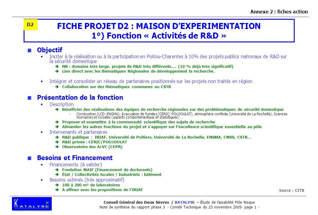 Annexe 2 : fiches action D2. FICHE PROJET D2 : MAISON D'EXPERIMENTATION 1°) Fonction « Activités de R&D »