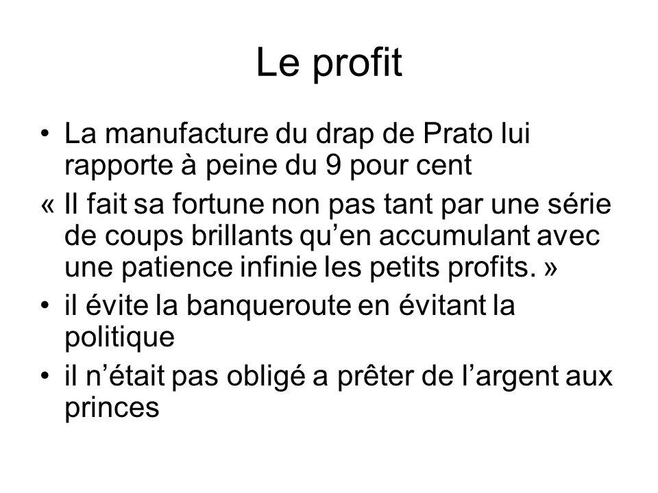 Le profit La manufacture du drap de Prato lui rapporte à peine du 9 pour cent.
