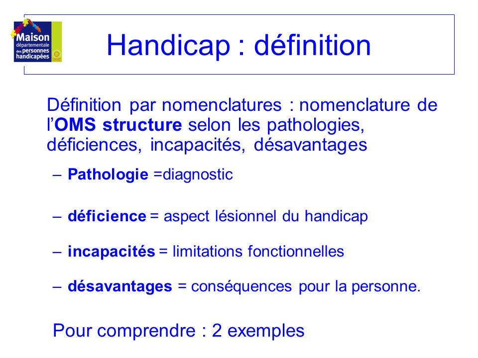 Handicap : définition Définition par nomenclatures : nomenclature de l'OMS structure selon les pathologies, déficiences, incapacités, désavantages.