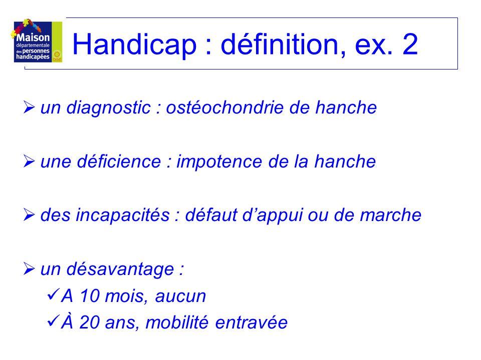 Handicap : définition, ex. 2