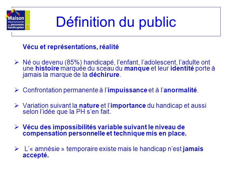 Définition du public Vécu et représentations, réalité
