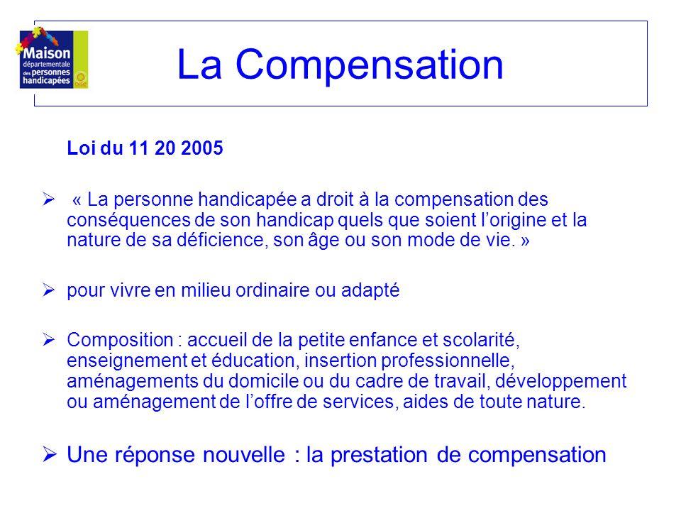 La Compensation Loi du 11 20 2005.