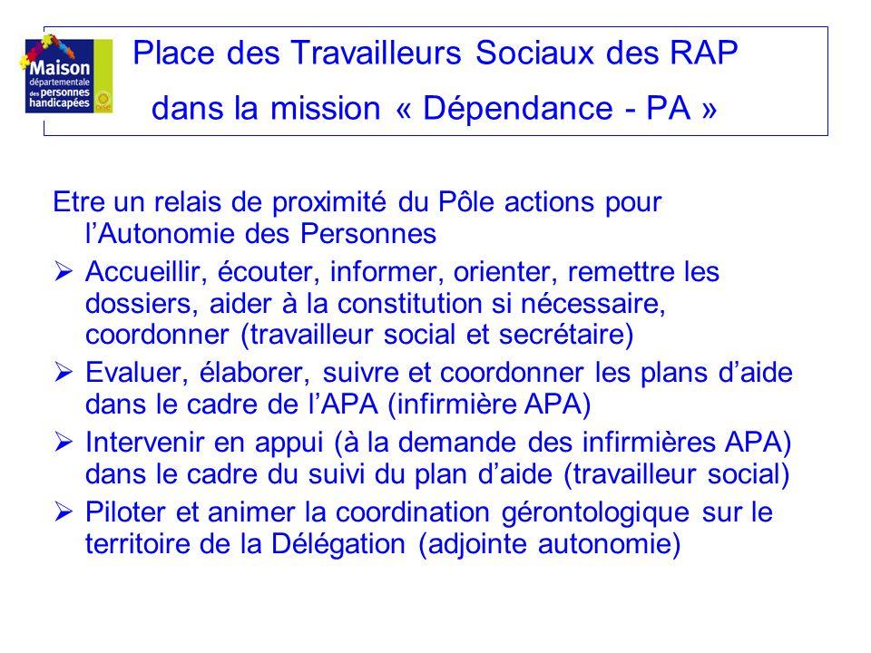 Place des Travailleurs Sociaux des RAP dans la mission « Dépendance - PA »