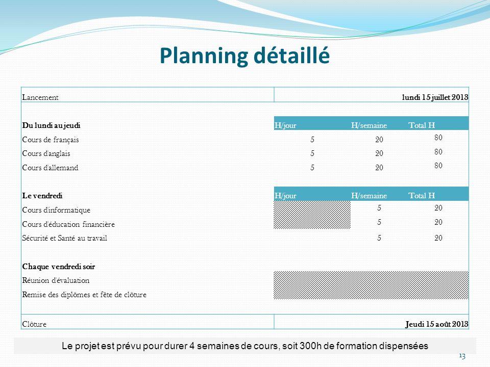 Planning détaillé Lancement. lundi 15 juillet 2013. Du lundi au jeudi. H/jour. H/semaine. Total H.