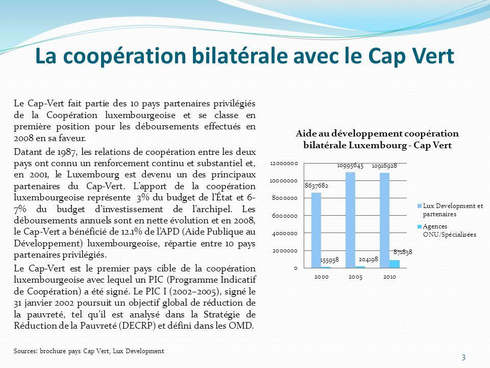 La coopération bilatérale avec le Cap Vert