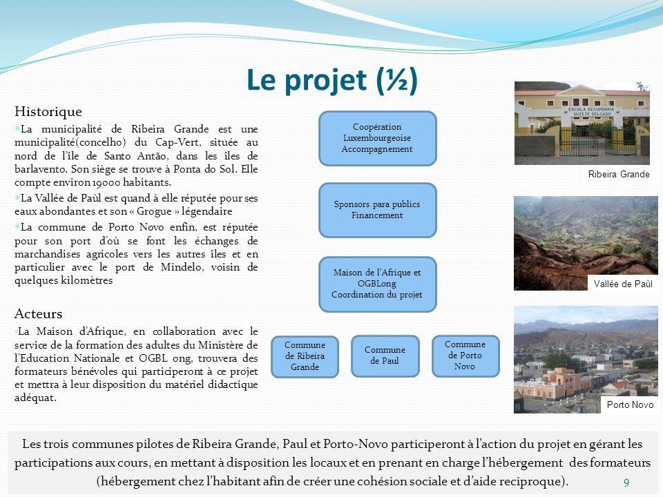 Le projet (½) Historique Acteurs