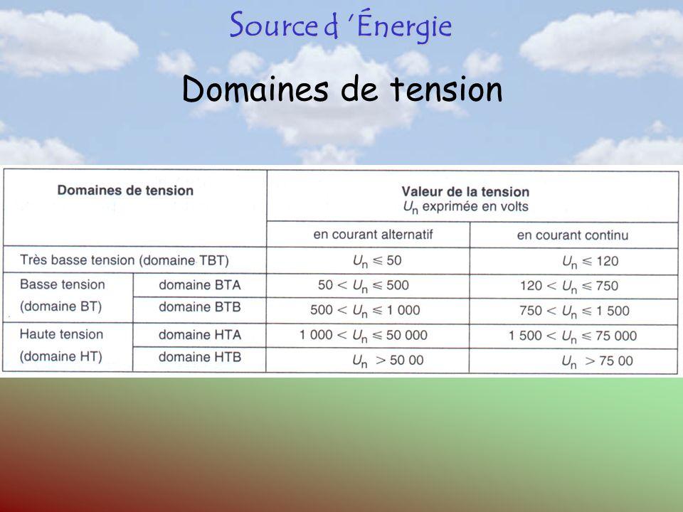 Source d 'Énergie Domaines de tension