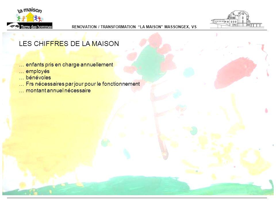 LES CHIFFRES DE LA MAISON