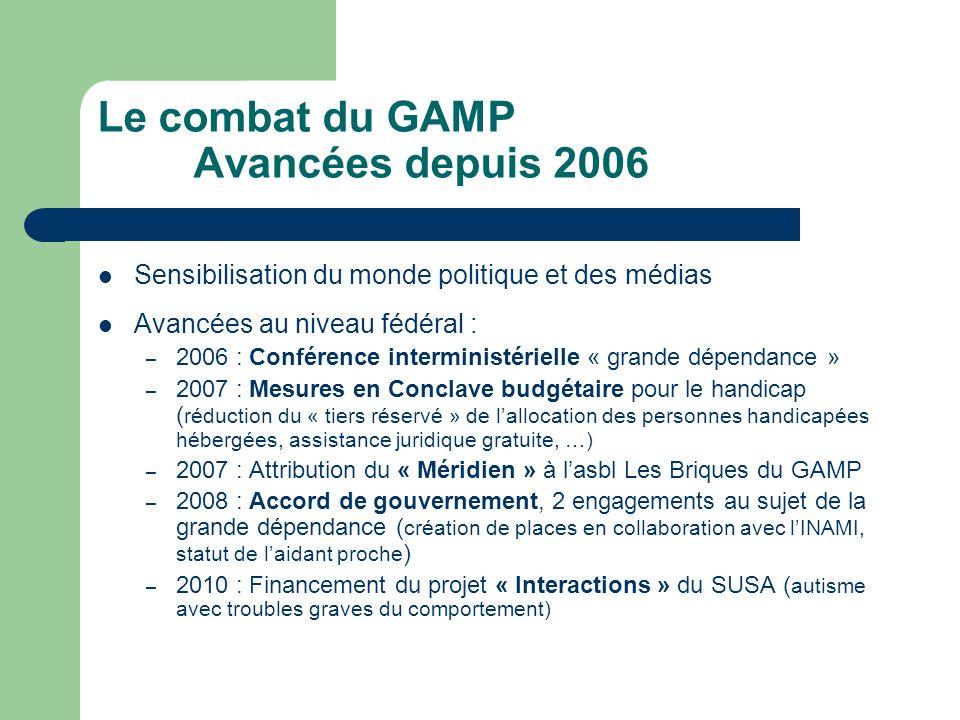 Le combat du GAMP Avancées depuis 2006