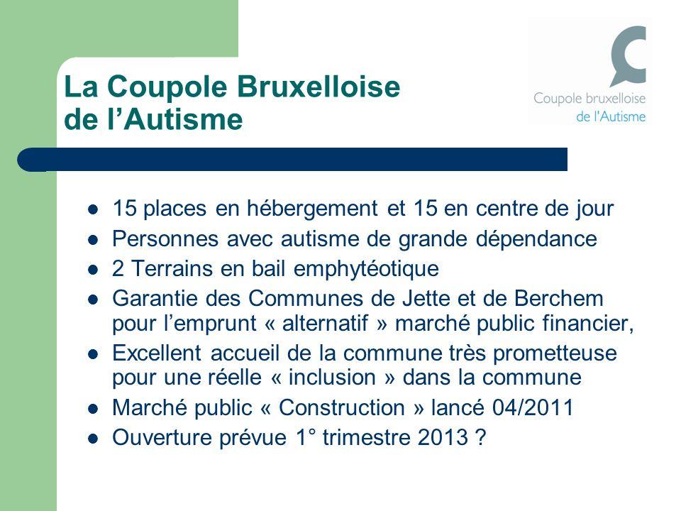 La Coupole Bruxelloise de l'Autisme