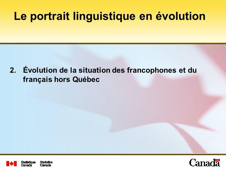 Le portrait linguistique en évolution