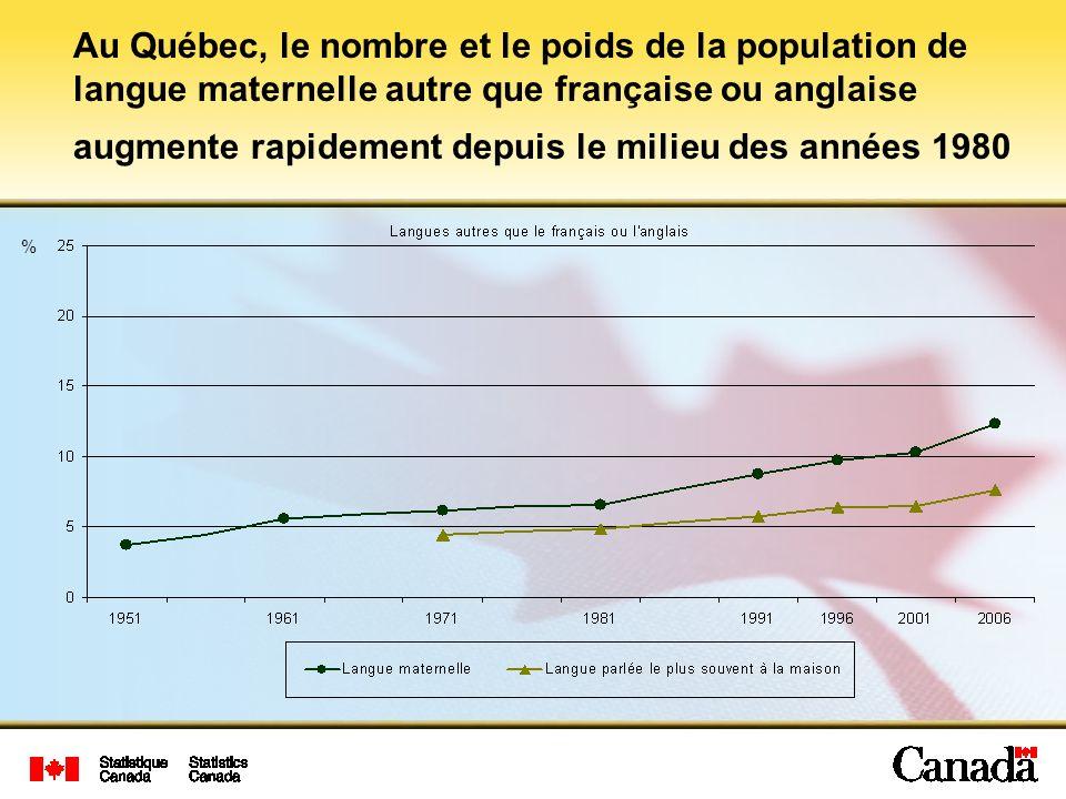 Au Québec, le nombre et le poids de la population de langue maternelle autre que française ou anglaise augmente rapidement depuis le milieu des années 1980
