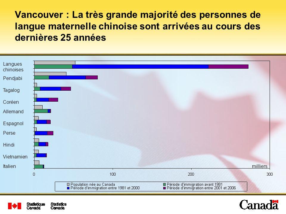 Vancouver : La très grande majorité des personnes de langue maternelle chinoise sont arrivées au cours des dernières 25 années