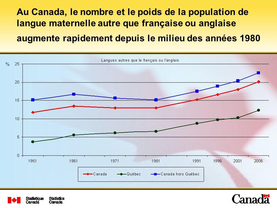 Au Canada, le nombre et le poids de la population de langue maternelle autre que française ou anglaise augmente rapidement depuis le milieu des années 1980