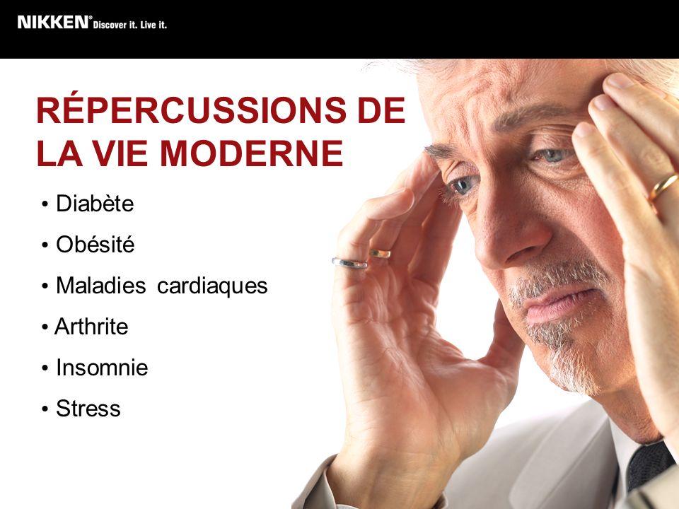 RÉPERCUSSIONS DE LA VIE MODERNE