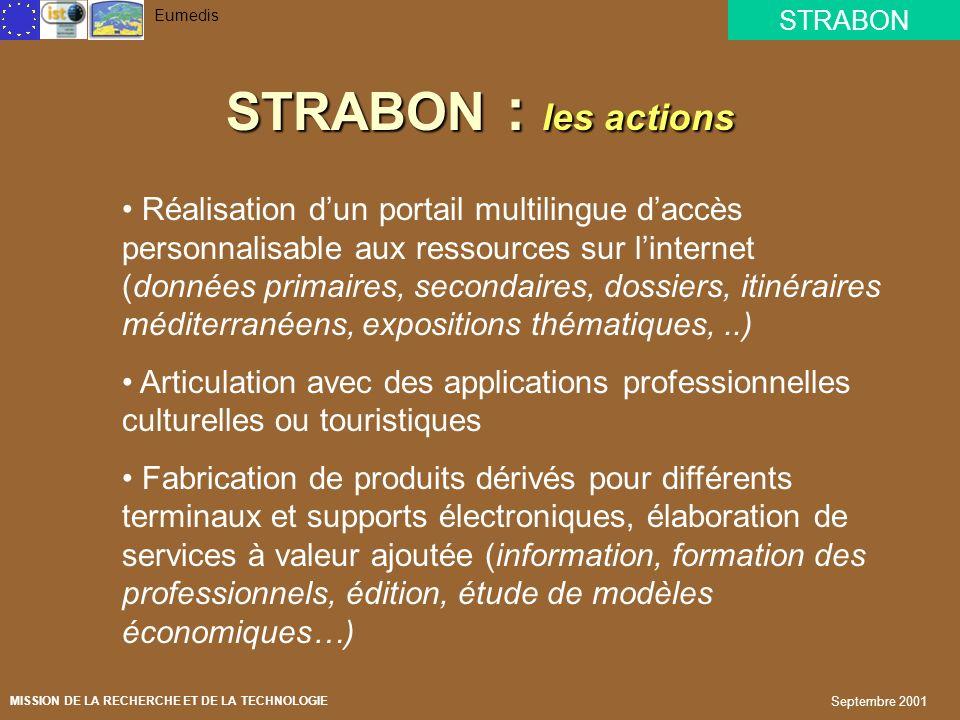 STRABON : les actions