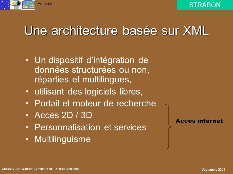 Une architecture basée sur XML