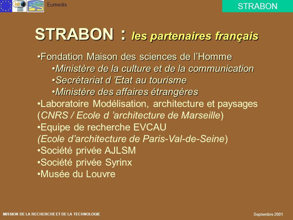 STRABON : les partenaires français