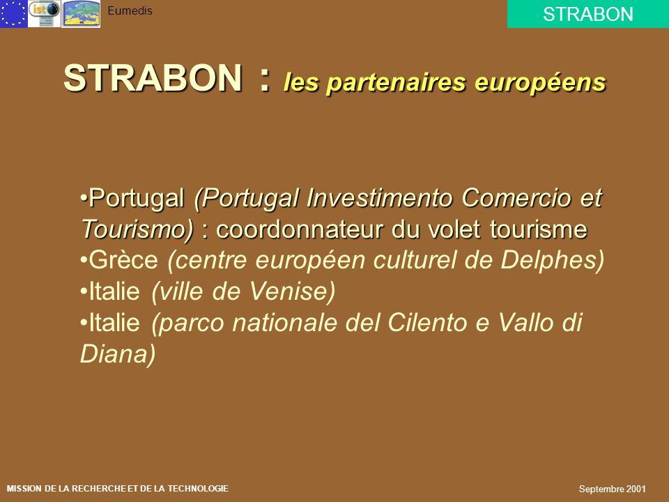 STRABON : les partenaires européens