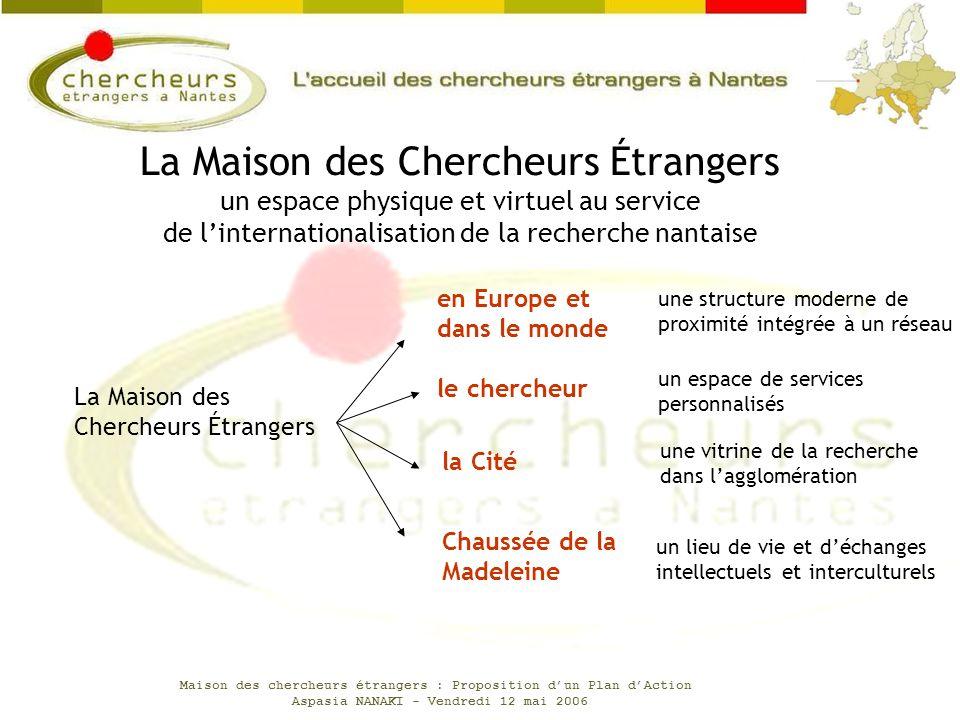 La Maison des Chercheurs Étrangers un espace physique et virtuel au service de l'internationalisation de la recherche nantaise