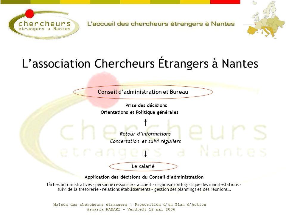 L'association Chercheurs Étrangers à Nantes