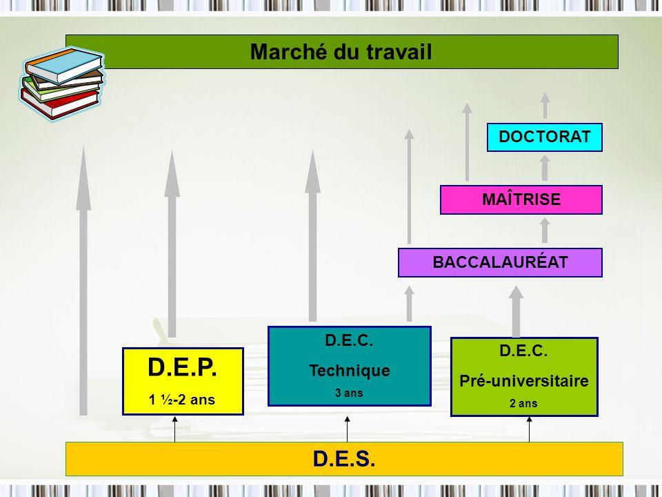 D.E.P. Marché du travail D.E.S. DOCTORAT MAÎTRISE BACCALAURÉAT D.E.C.