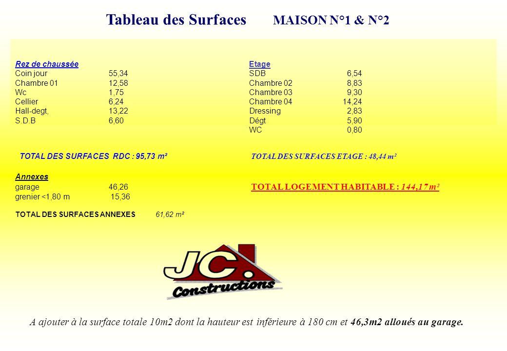 Tableau des Surfaces MAISON N°1 & N°2