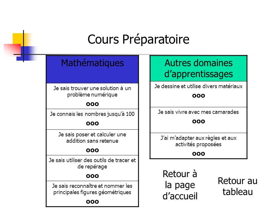Cours Préparatoire Mathématiques Autres domaines d'apprentissages