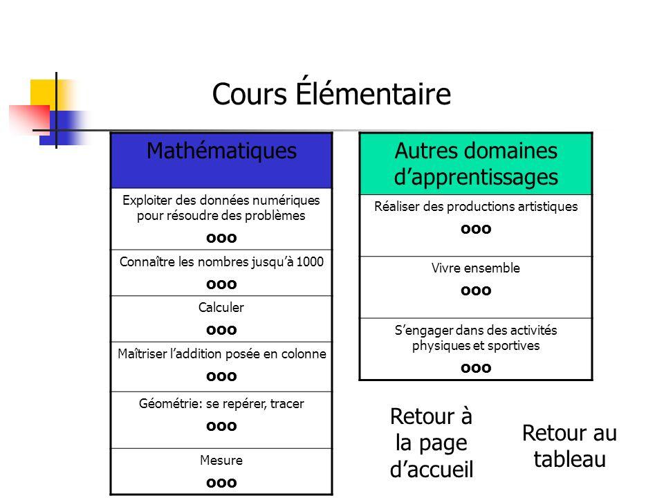 Cours Élémentaire Mathématiques Autres domaines d'apprentissages