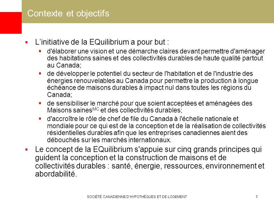 SOCIÉTÉ CANADIENNE D'HYPOTHÈQUES ET DE LOGEMENT