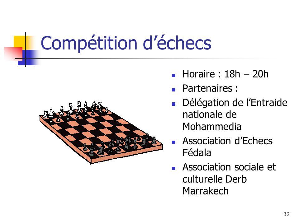 Compétition d'échecs Horaire : 18h – 20h Partenaires :