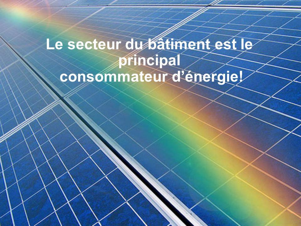 Le secteur du bâtiment est le principal consommateur d'énergie!