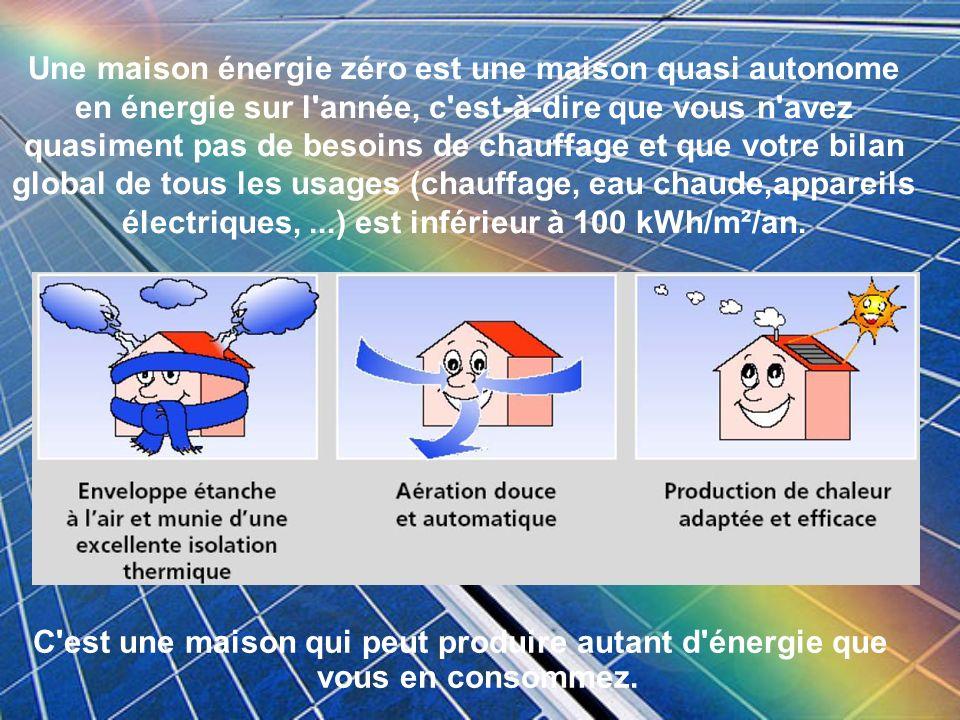 Une maison énergie zéro est une maison quasi autonome en énergie sur l année, c est-à-dire que vous n avez quasiment pas de besoins de chauffage et que votre bilan global de tous les usages (chauffage, eau chaude,appareils électriques, ...) est inférieur à 100 kWh/m²/an.