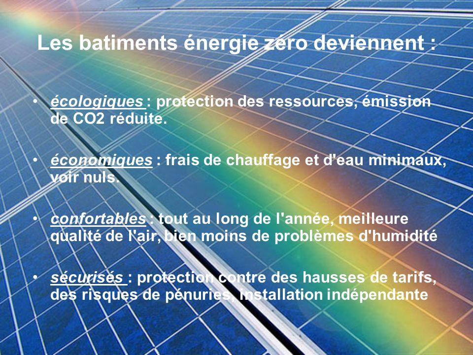 Les batiments énergie zéro deviennent :