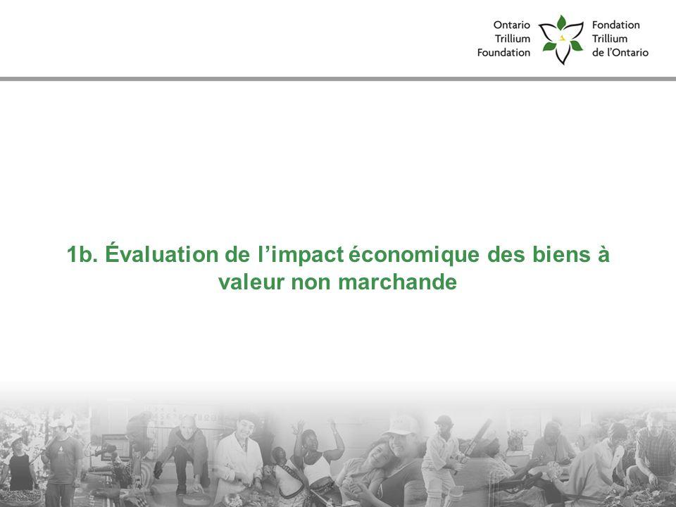 1b. Évaluation de l'impact économique des biens à valeur non marchande