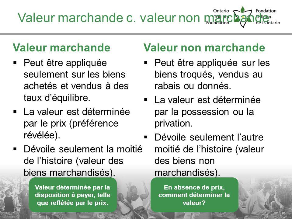 Valeur marchande c. valeur non marchande