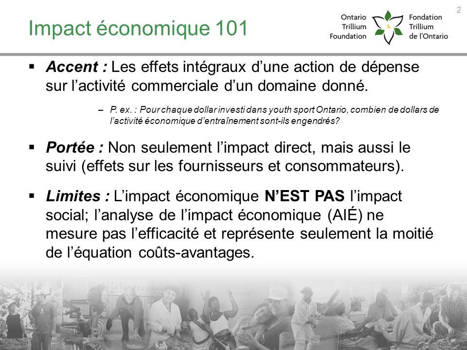 Impact économique 101 Accent : Les effets intégraux d'une action de dépense sur l'activité commerciale d'un domaine donné.