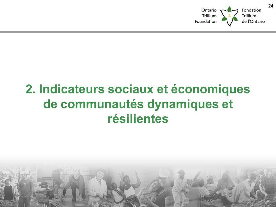 2. Indicateurs sociaux et économiques de communautés dynamiques et résilientes