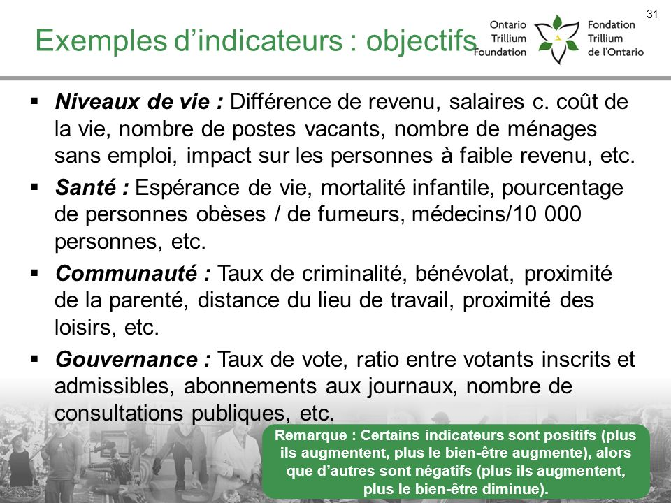 Exemples d'indicateurs : objectifs