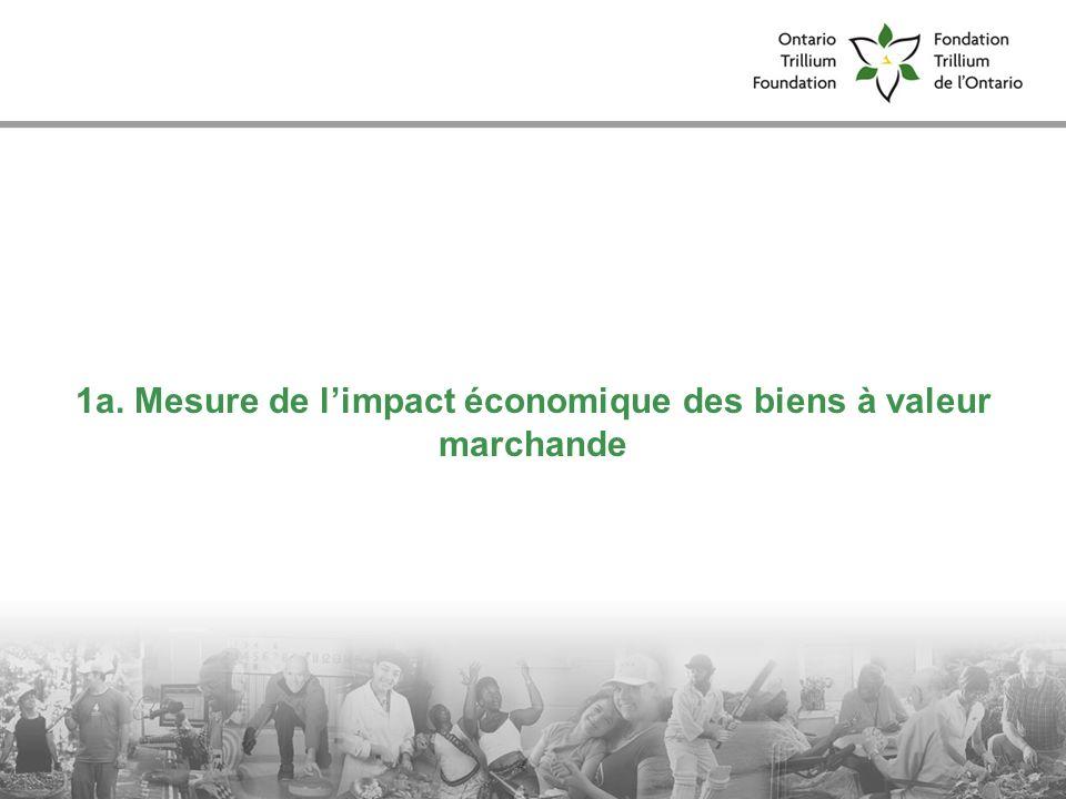 1a. Mesure de l'impact économique des biens à valeur marchande