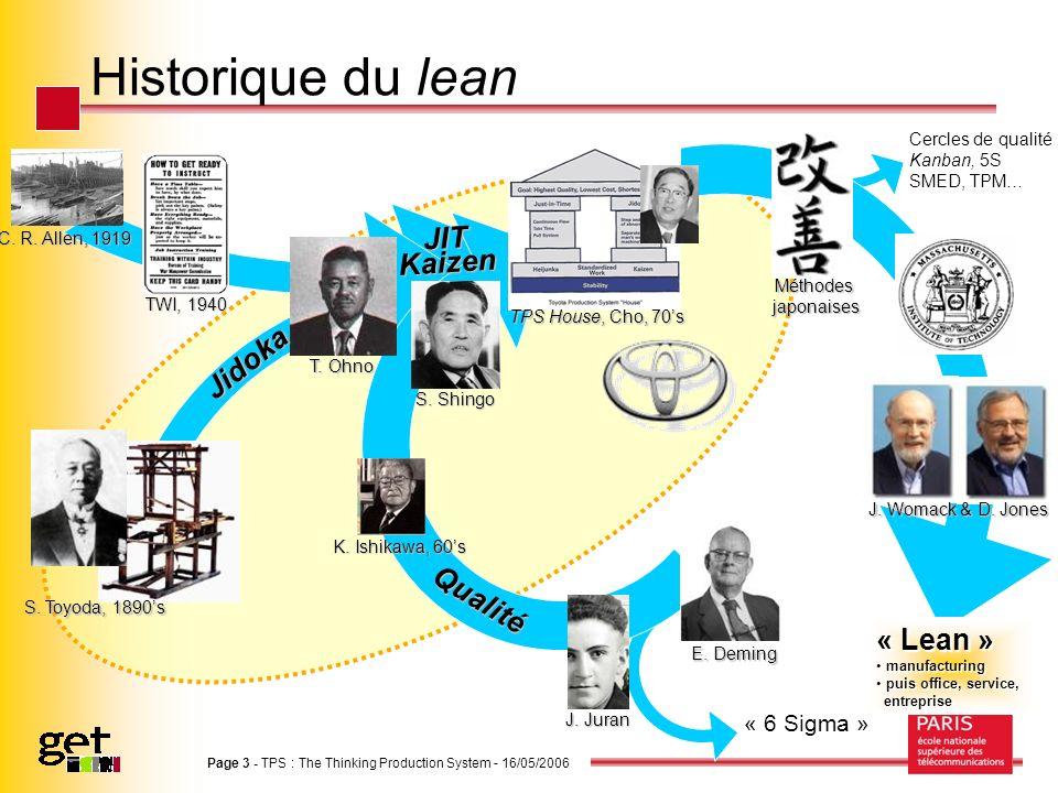 Historique du lean JIT Kaizen Jidoka Qualité « Lean » « 6 Sigma »