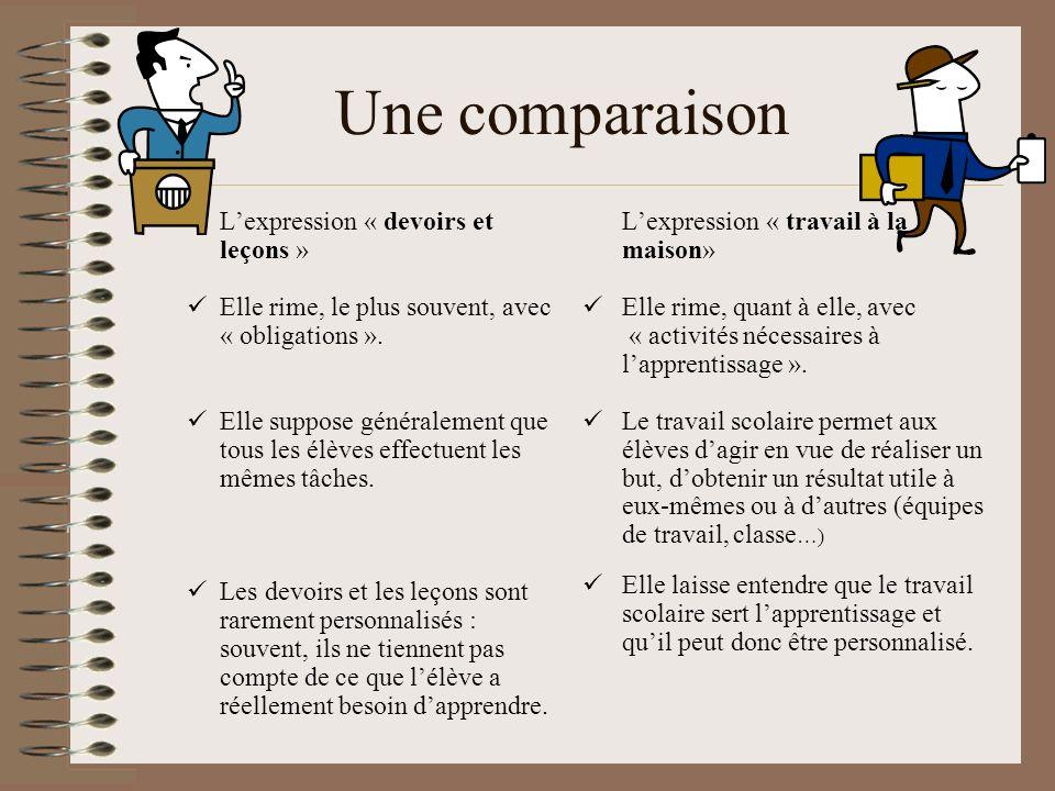 Une comparaison L'expression « devoirs et leçons »